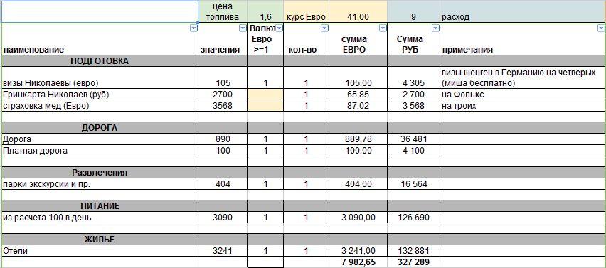 budget_2012